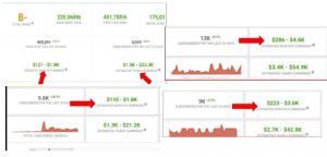 youtube video, make money online, getting paid uploading video, how to make money from youtube